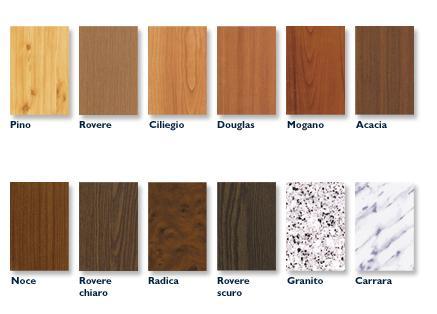 Come riconoscere ogni tipo di legno - Procenter habitissimo